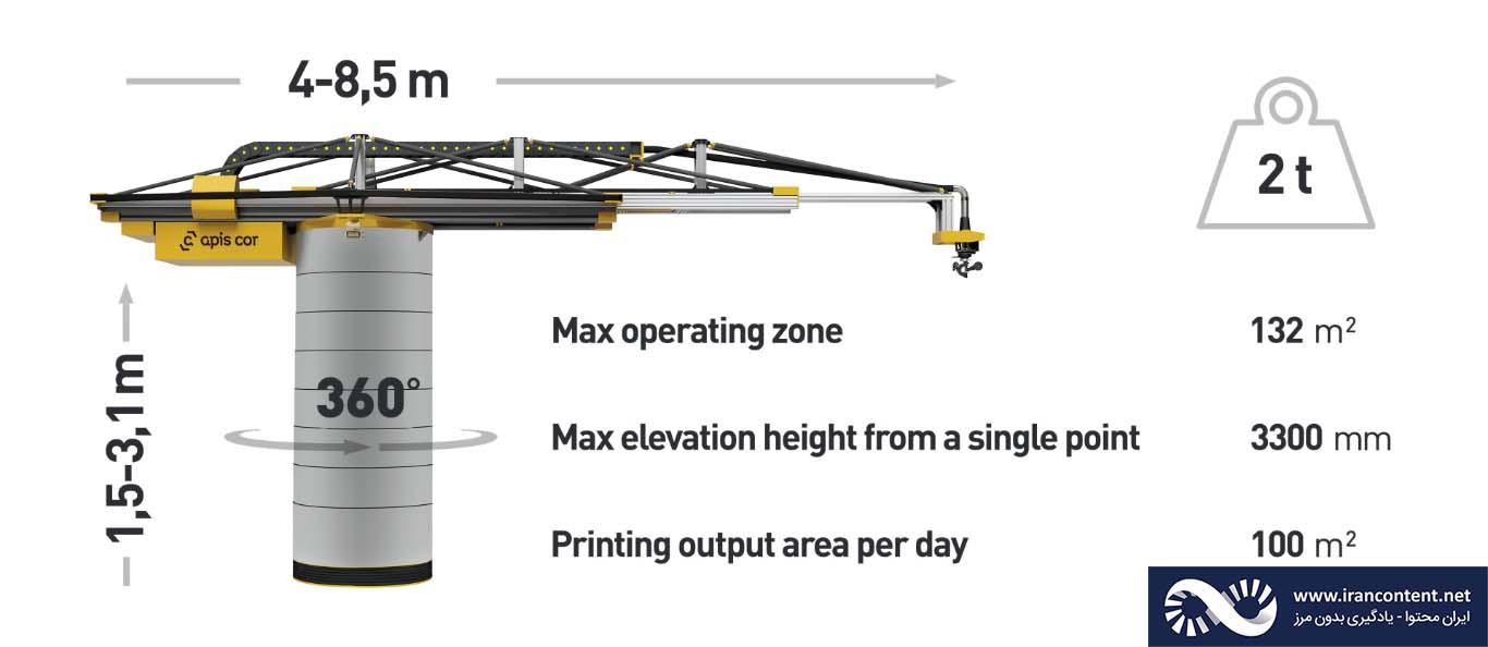 """دستگاه """"آیپس کورپ"""" ساختمان ساز -ساختمان سازی با استفاده از پرینت 3 بعدی - ایران محتوا - یادگیری بدون مرز"""