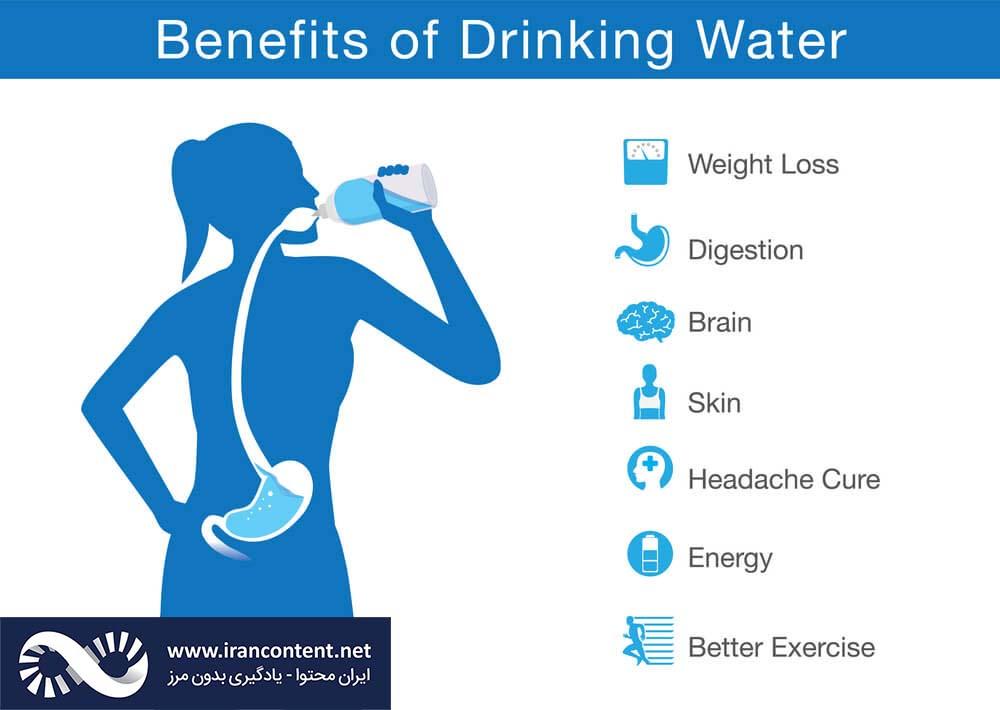آب و اهمیت آن در زندگی ما. آب بنوشید تا اتفاقات خارق العاده ای براتون بیوفته. ایران محتوا - یادگیری بدون مرز