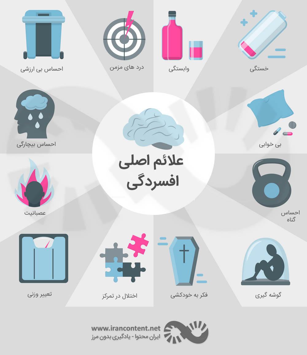 افسردگی چیست - علائم افسردگی - عامل افسردگی - از دست افسردگی - انواع افسردگی - افسردگی شدید - فکر به خودکشی - افسردگی بالینی - تاثیر افسردگی بر زندگی - تاثیر افسردگی بر مغز و بدن
