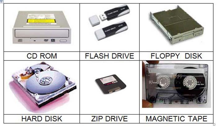 آیا با انواع حافظه کامپیوتری آشنا هستی؟ انواع و نحوه عملکرد حافظه کامپیوتری