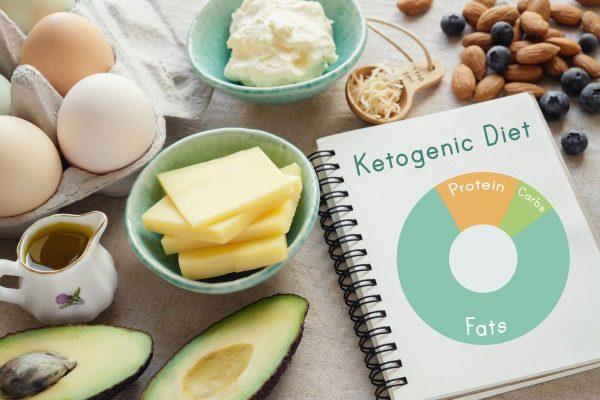 رژیم کتون زا keto ketosis حالت کتوز چربی سوزی رژیم با چربی زیاد کاهش وزن