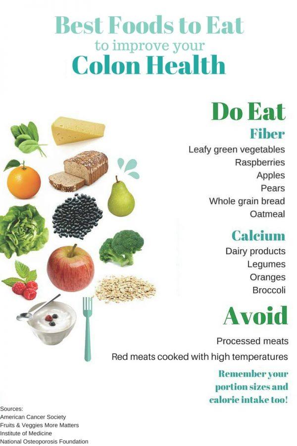 تاثیر غذا بر روده چیست؟ + بهترین مواد غذایی برای تقویت روده و معده