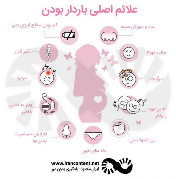 تست بارداری خانگی چطور کار می کند؟ آیا قابل اطمینان است؟ + ویدیو